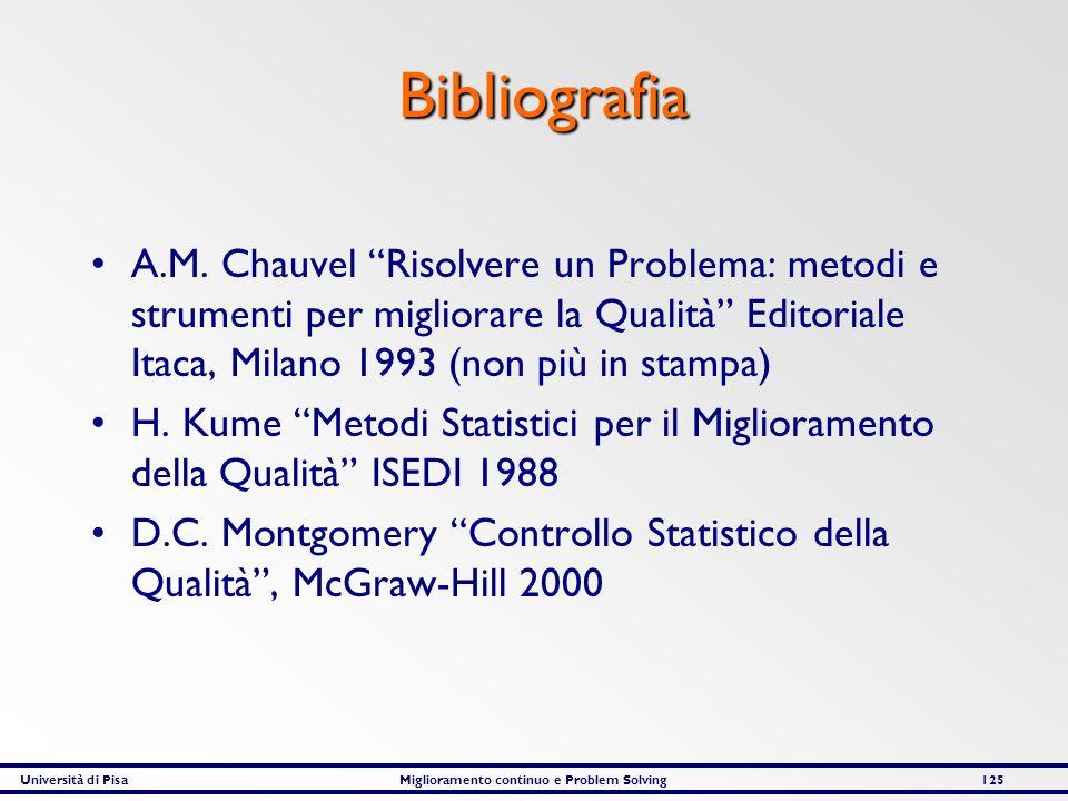 Bibliografia A.M. Chauvel Risolvere un Problema: metodi e strumenti per migliorare la Qualità Editoriale Itaca, Milano 1993 (non più in stampa)
