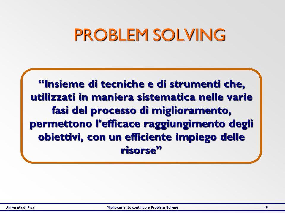 Gestione della Qualità - Miglioramento continuo e problem solving