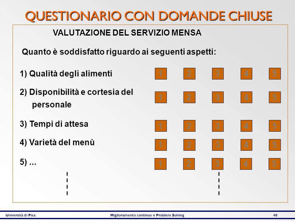 QUESTIONARIO CON DOMANDE CHIUSE