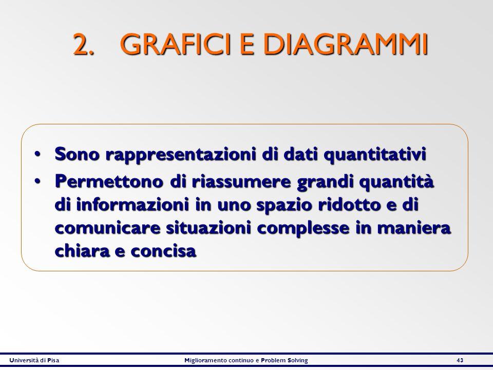 2. GRAFICI E DIAGRAMMI Sono rappresentazioni di dati quantitativi