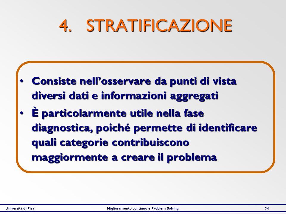 4. STRATIFICAZIONE Consiste nell'osservare da punti di vista diversi dati e informazioni aggregati.