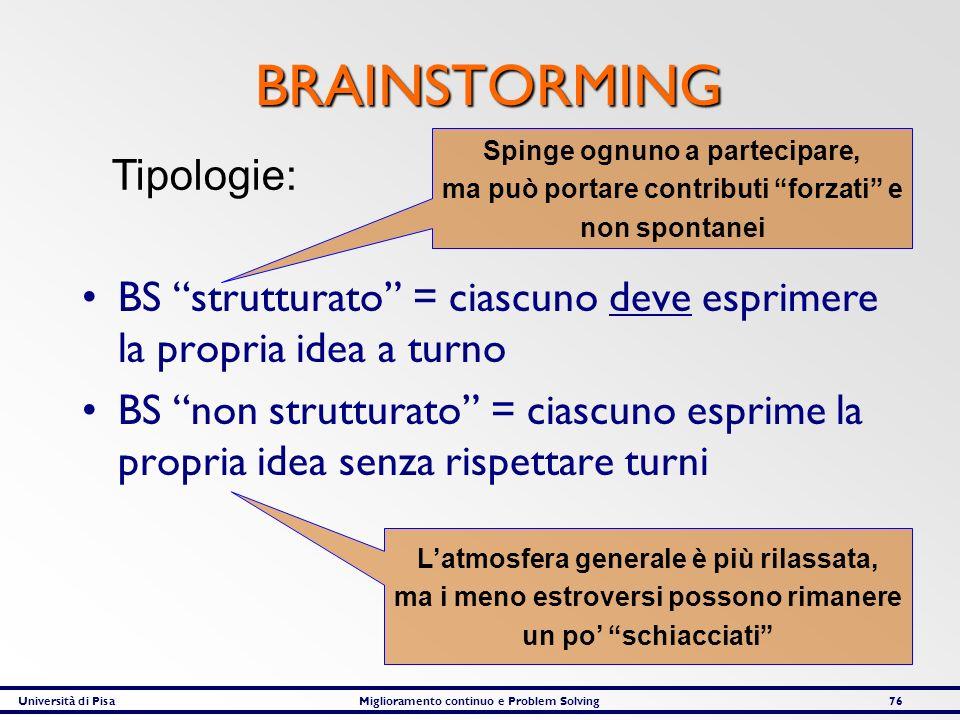 BRAINSTORMING Tipologie: