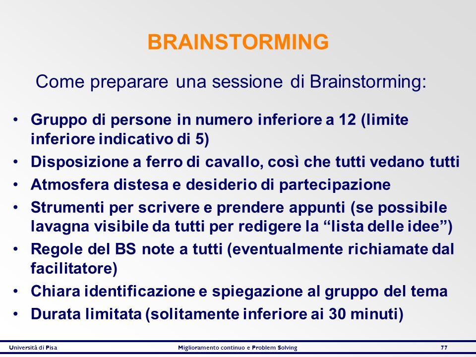 BRAINSTORMING Come preparare una sessione di Brainstorming: