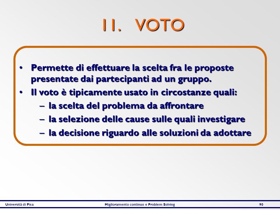 11. VOTO Permette di effettuare la scelta fra le proposte presentate dai partecipanti ad un gruppo.