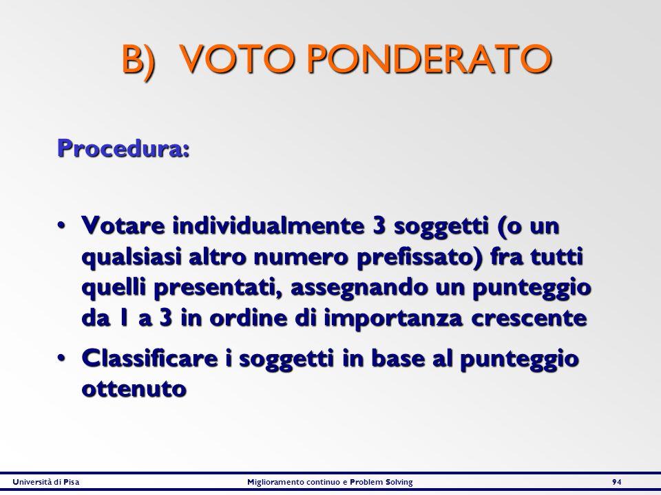 B) VOTO PONDERATO Procedura: