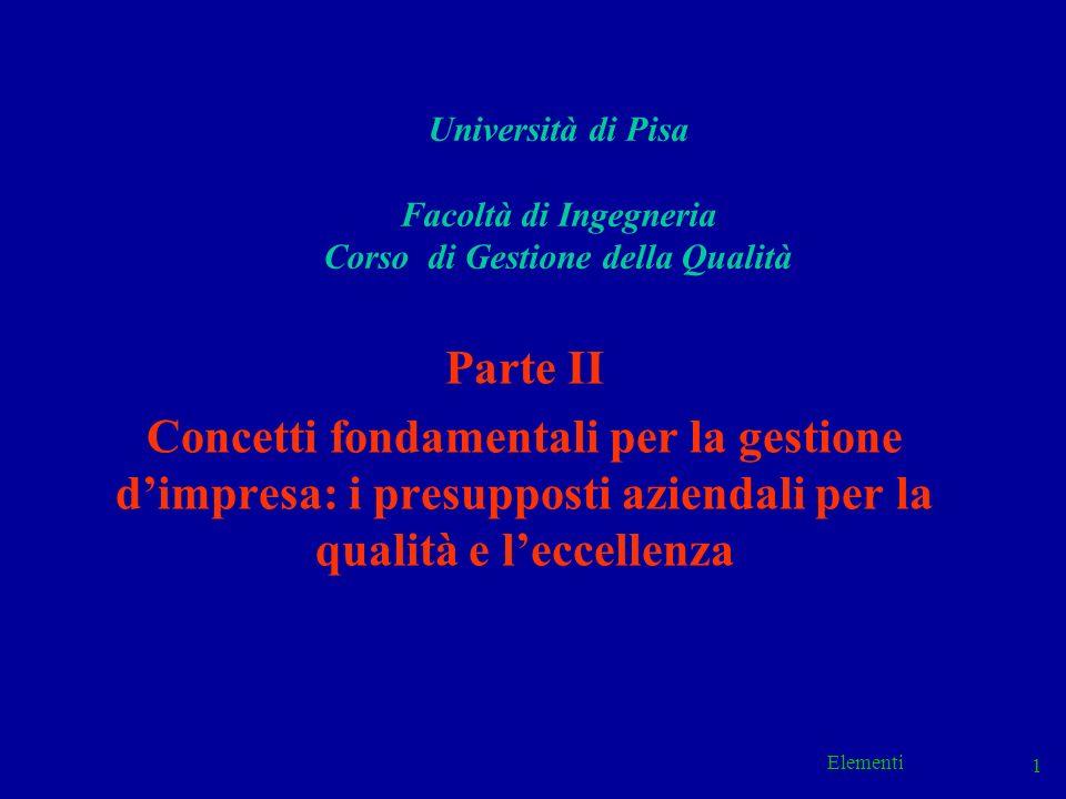 Università di Pisa Facoltà di Ingegneria Corso di Gestione della Qualità