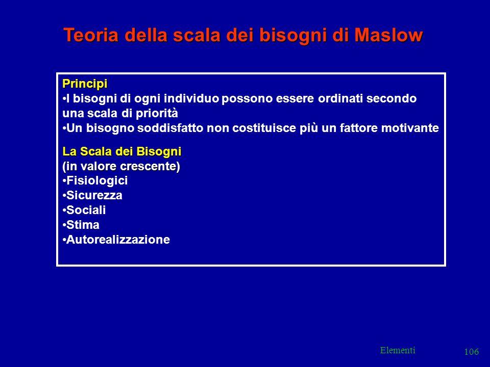 Teoria della scala dei bisogni di Maslow