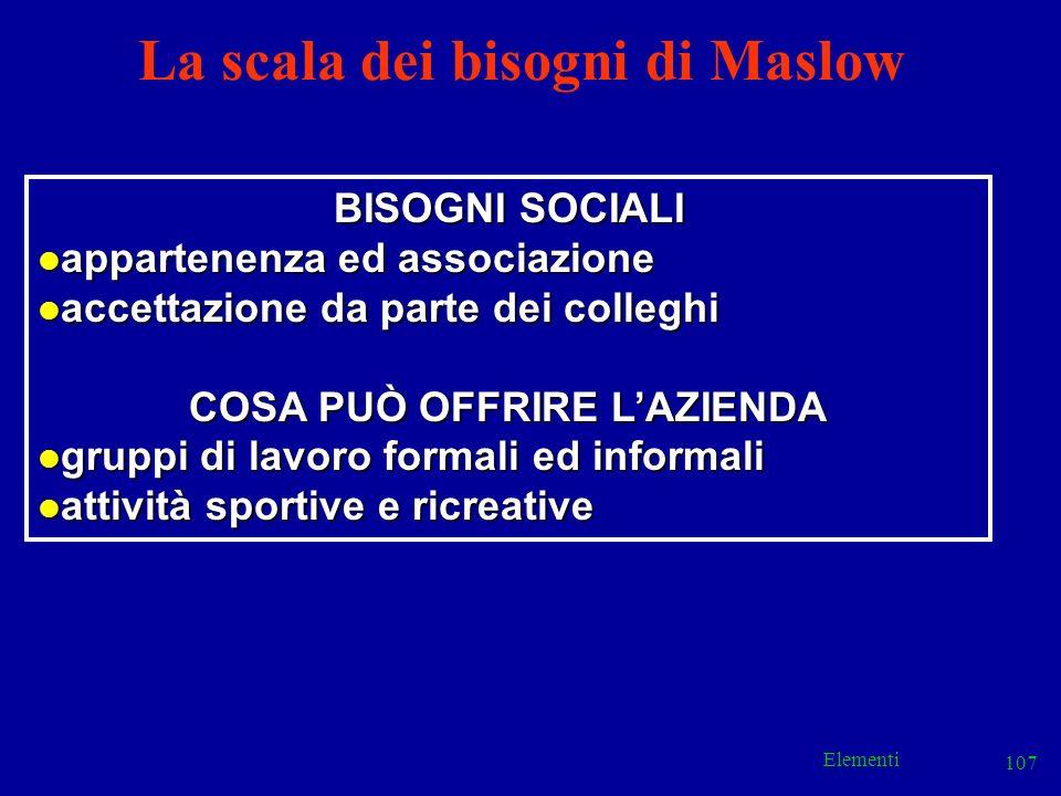 La scala dei bisogni di Maslow