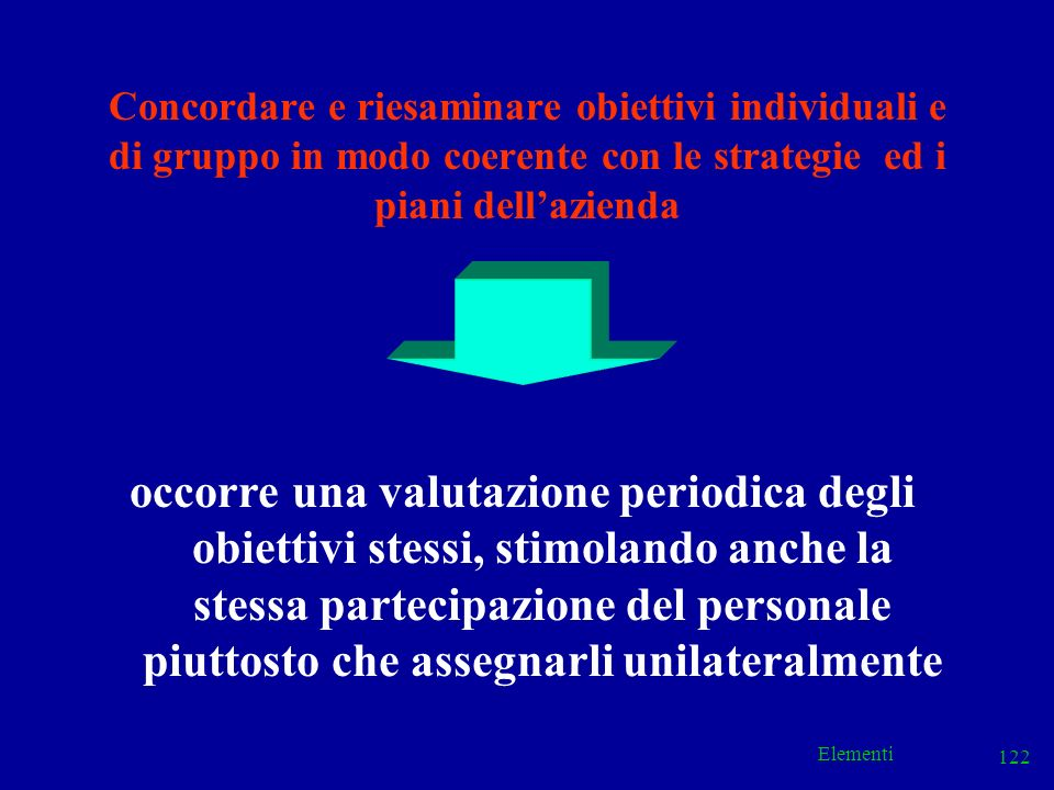 Concordare e riesaminare obiettivi individuali e di gruppo in modo coerente con le strategie ed i piani dell'azienda