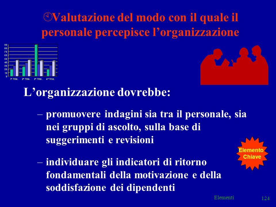 L'organizzazione dovrebbe: