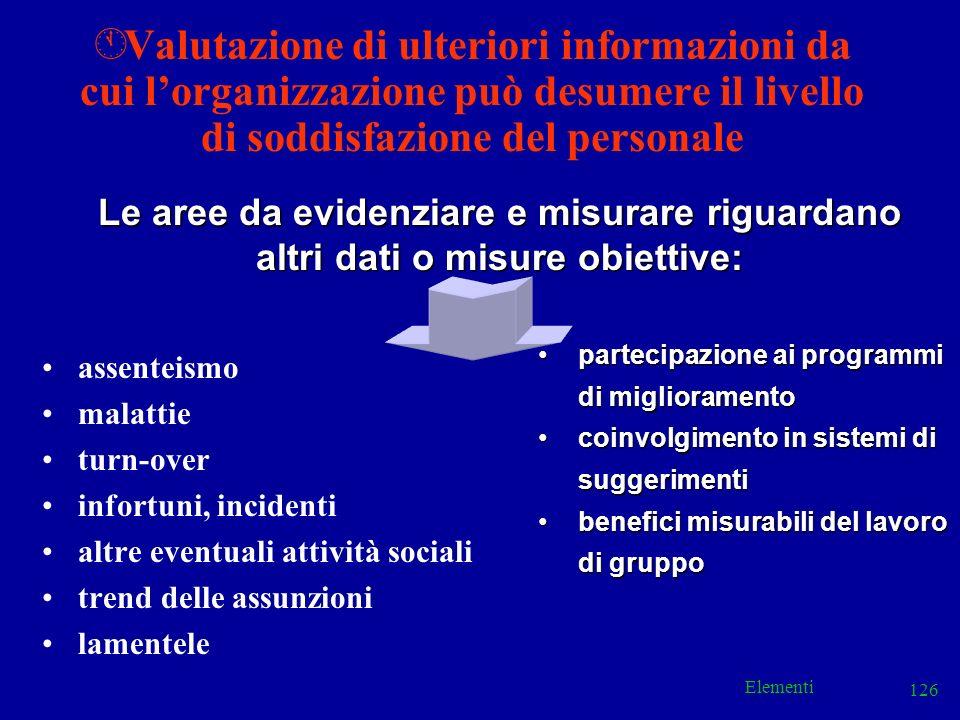 Valutazione di ulteriori informazioni da cui l'organizzazione può desumere il livello di soddisfazione del personale
