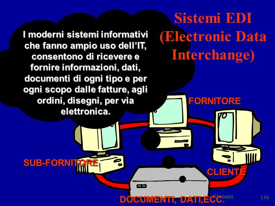 Sistemi EDI (Electronic Data Interchange)