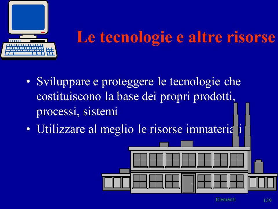 Le tecnologie e altre risorse