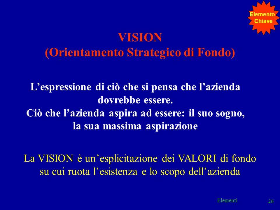 VISION (Orientamento Strategico di Fondo)