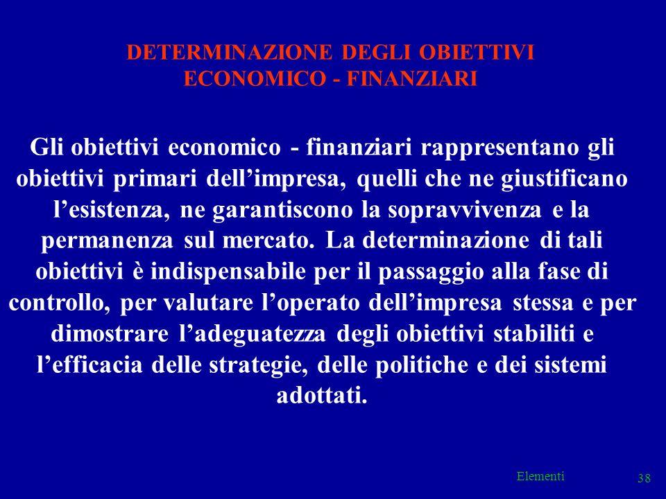 DETERMINAZIONE DEGLI OBIETTIVI ECONOMICO - FINANZIARI