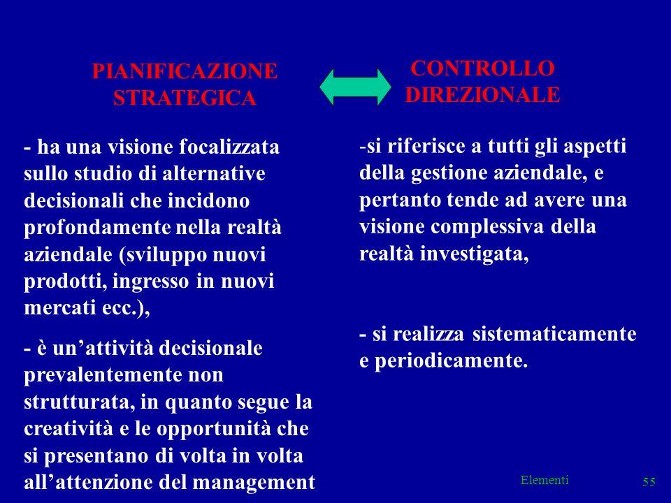 PIANIFICAZIONE STRATEGICA CONTROLLO DIREZIONALE
