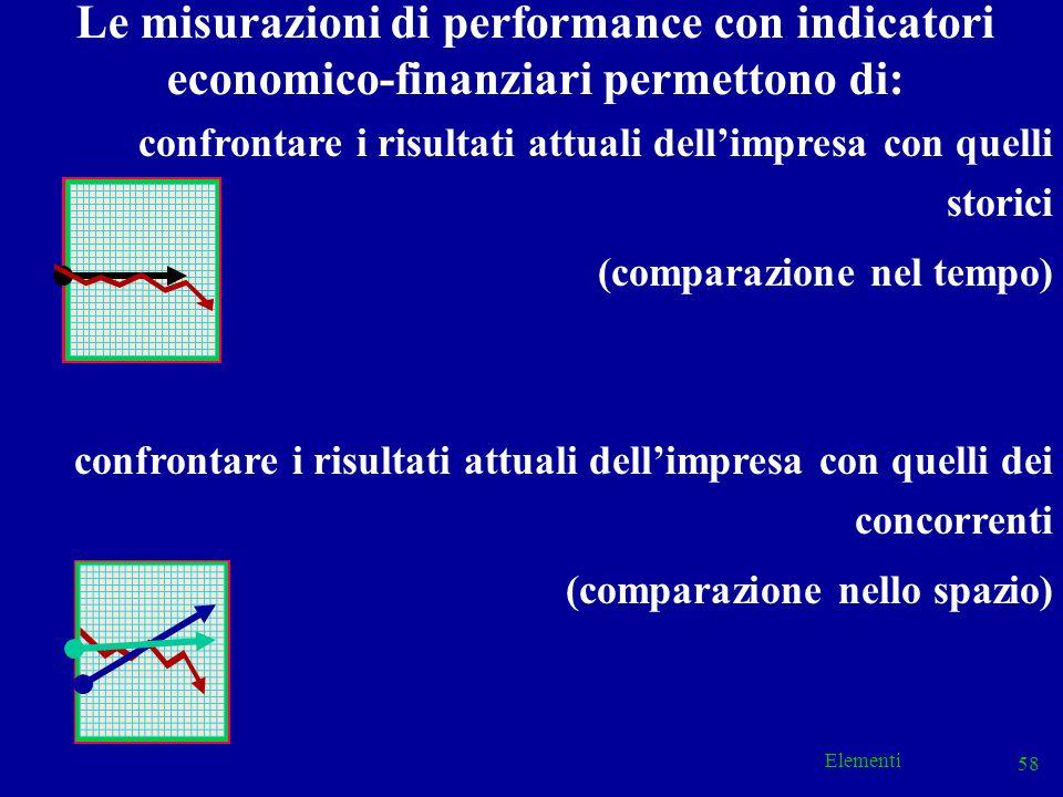 Le misurazioni di performance con indicatori economico-finanziari permettono di: