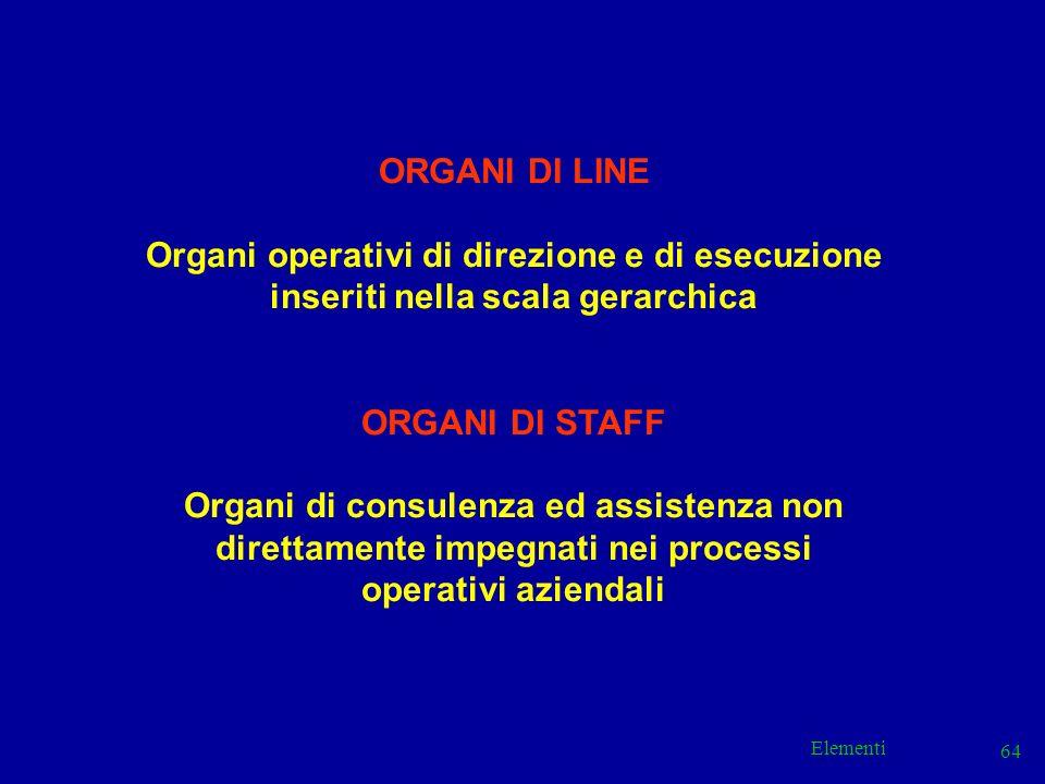 ORGANI DI LINE Organi operativi di direzione e di esecuzione inseriti nella scala gerarchica. ORGANI DI STAFF.