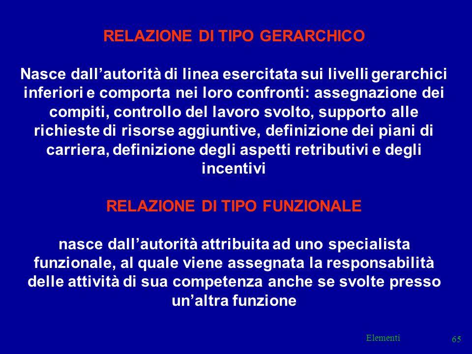 RELAZIONE DI TIPO GERARCHICO RELAZIONE DI TIPO FUNZIONALE