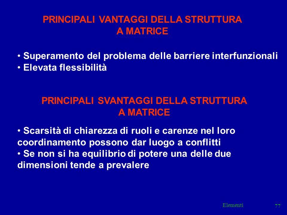 PRINCIPALI VANTAGGI DELLA STRUTTURA A MATRICE