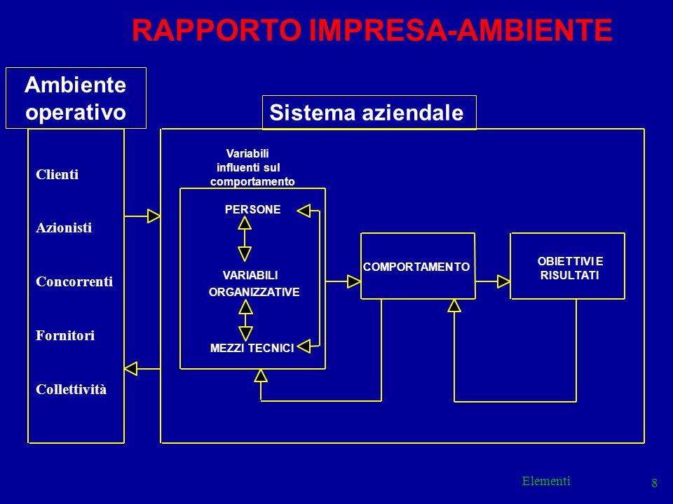 RAPPORTO IMPRESA-AMBIENTE