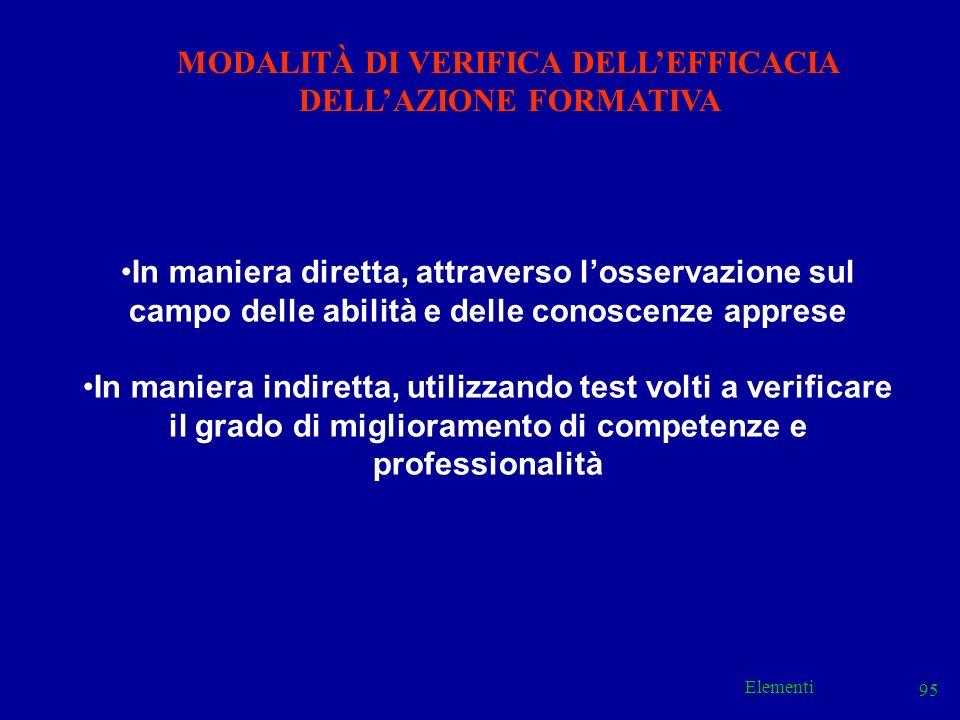 MODALITÀ DI VERIFICA DELL'EFFICACIA DELL'AZIONE FORMATIVA