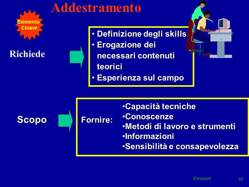 Addestramento Richiede Scopo Definizione degli skills