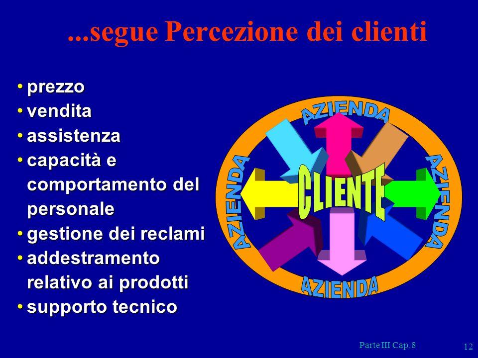 ...segue Percezione dei clienti