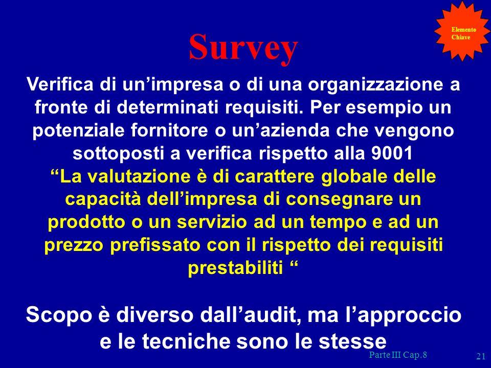 ElementoChiave. Survey.