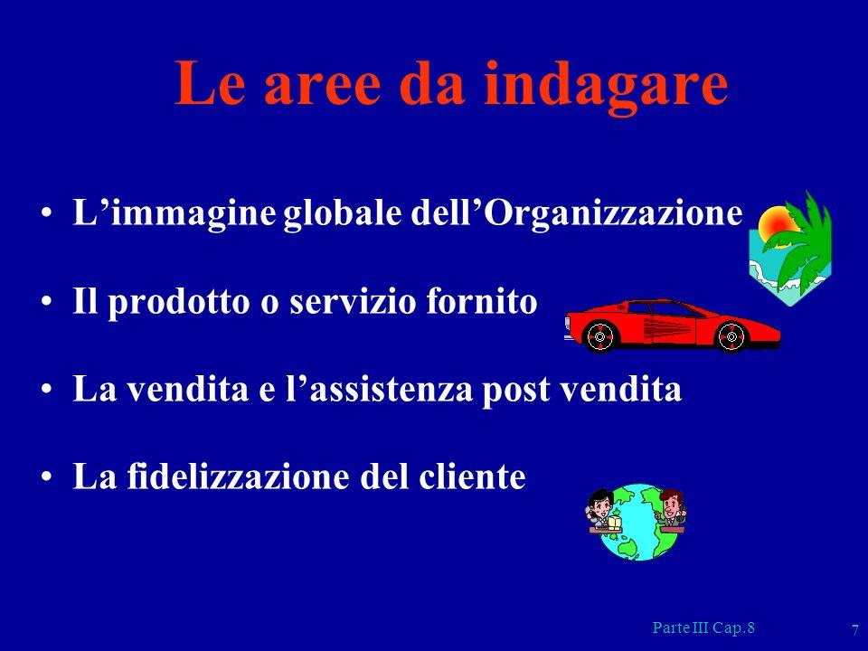Le aree da indagare L'immagine globale dell'Organizzazione