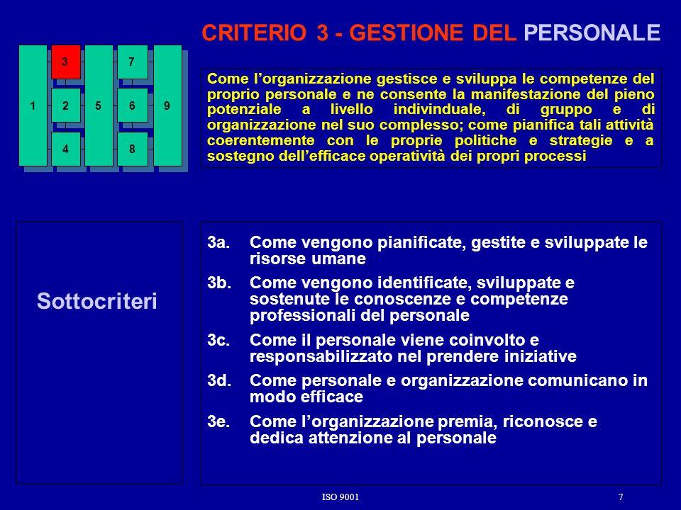 CRITERIO 3 - GESTIONE DEL PERSONALE
