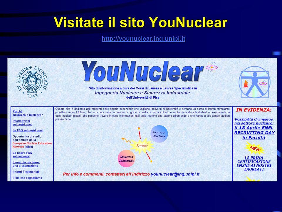 Visitate il sito YouNuclear
