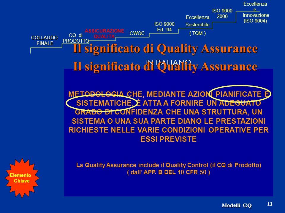 Il significato di Quality Assurance