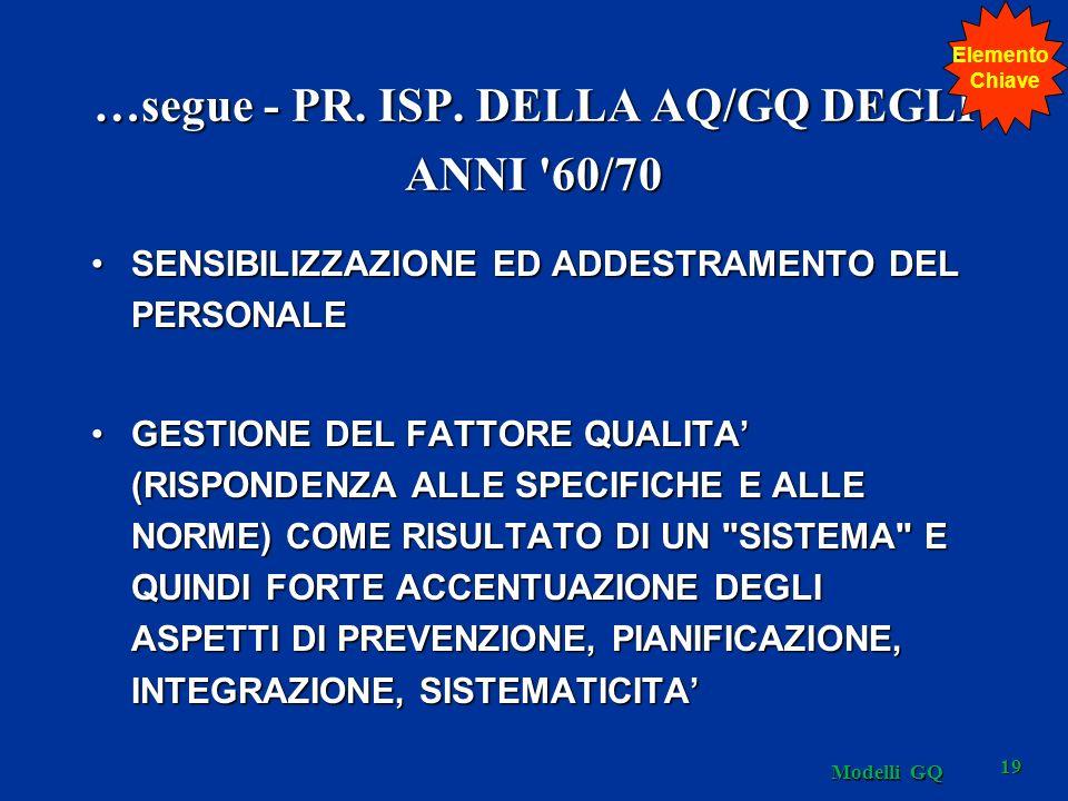 …segue - PR. ISP. DELLA AQ/GQ DEGLI ANNI 60/70