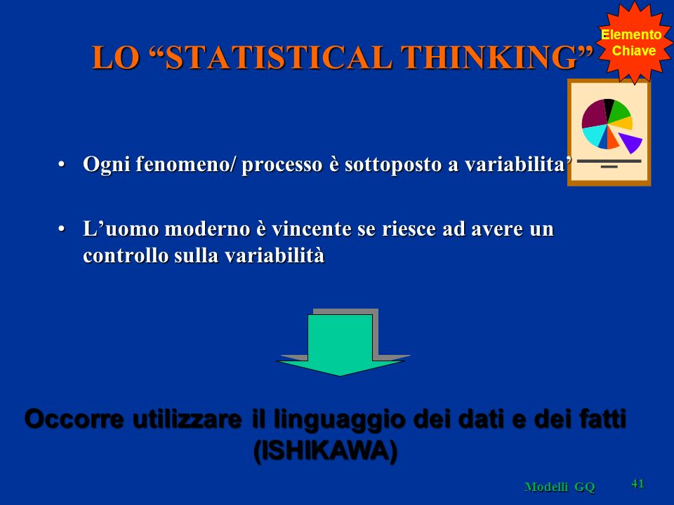 LO STATISTICAL THINKING