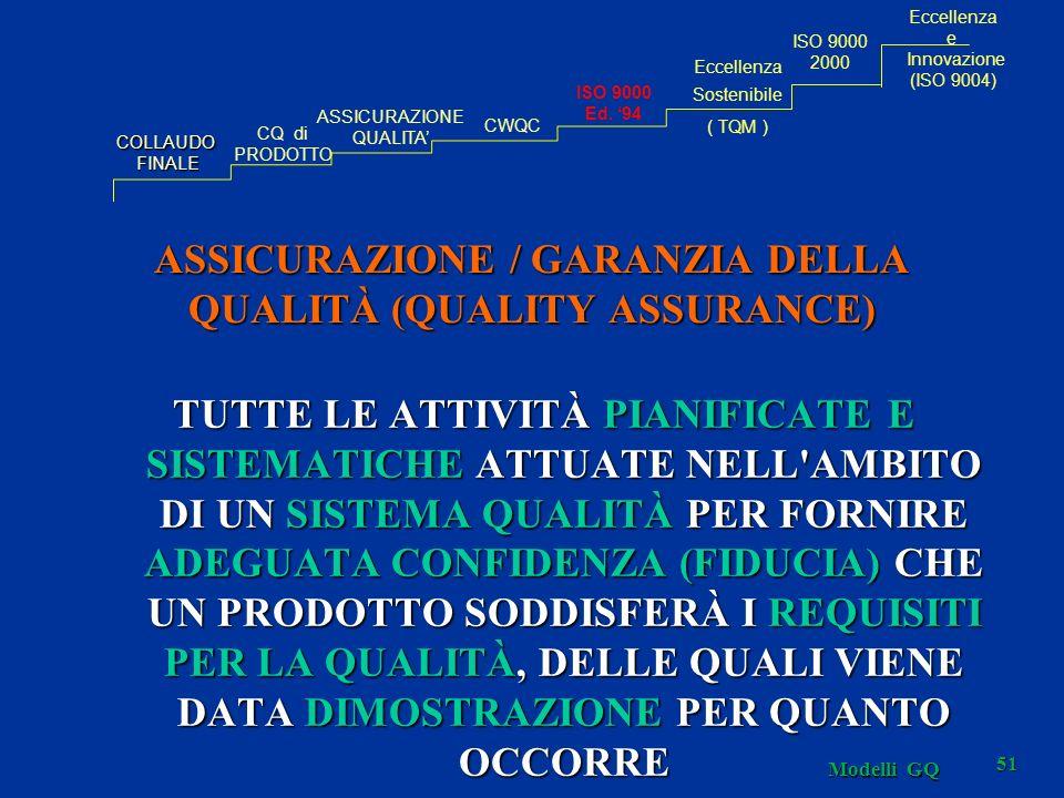 ASSICURAZIONE / GARANZIA DELLA QUALITÀ (QUALITY ASSURANCE)