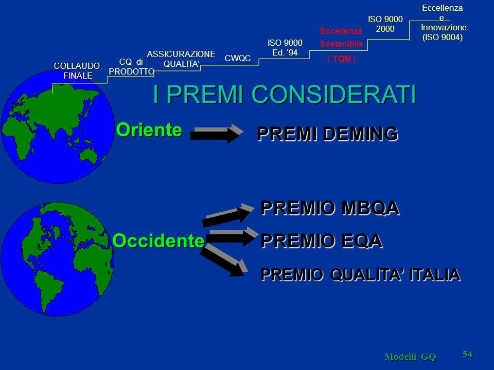 I PREMI CONSIDERATI Oriente PREMI DEMING PREMIO MBQA Occidente