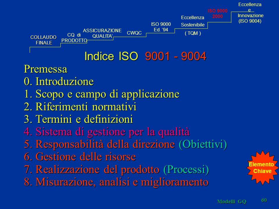 1. Scopo e campo di applicazione 2. Riferimenti normativi