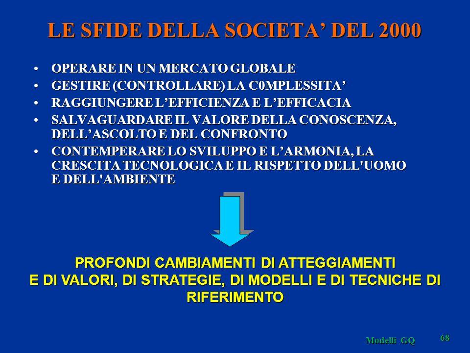 LE SFIDE DELLA SOCIETA' DEL 2000