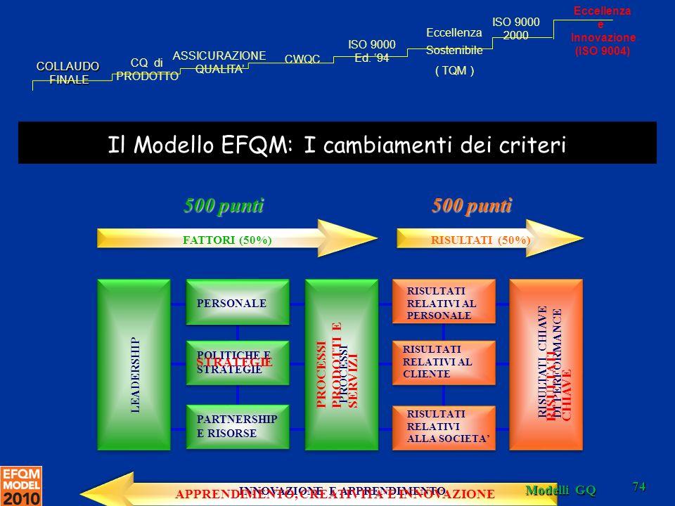 Il Modello EFQM: I cambiamenti dei criteri