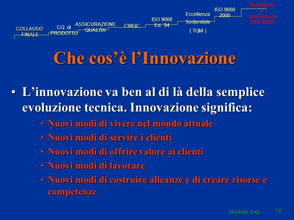 Che cos'è l'Innovazione