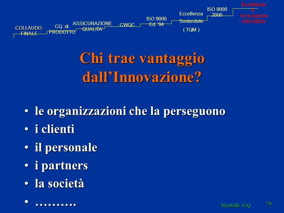 Chi trae vantaggio dall'Innovazione