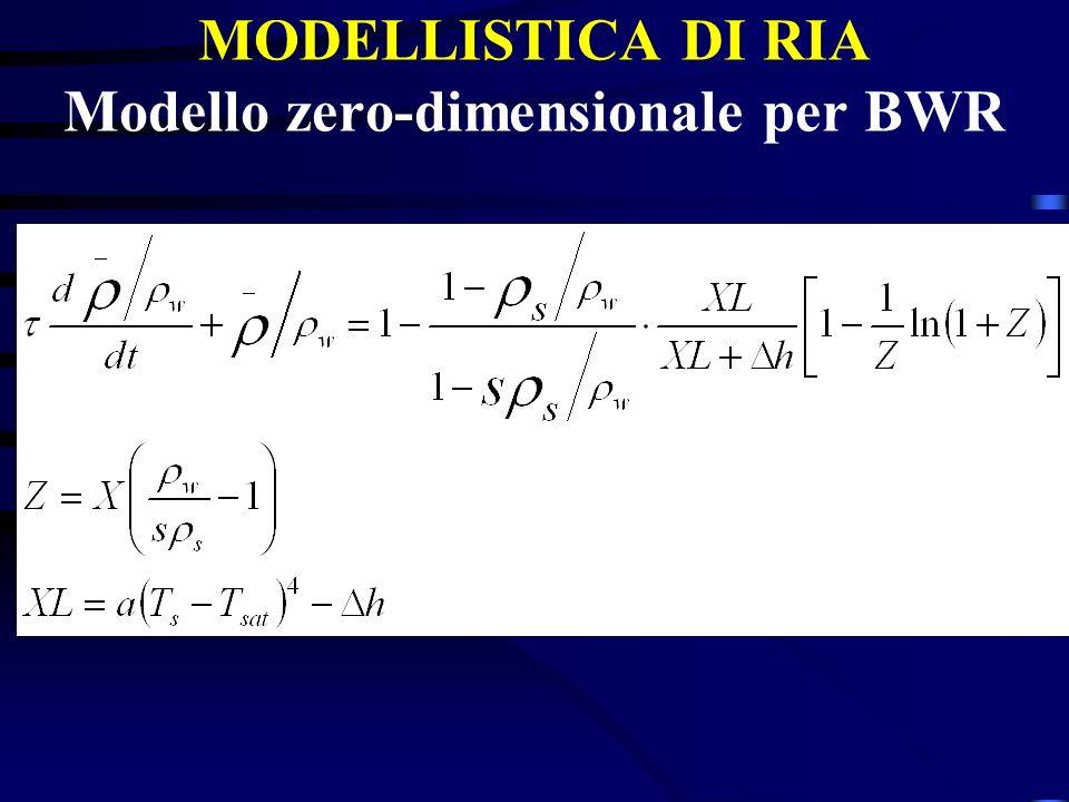 MODELLISTICA DI RIA Modello zero-dimensionale per BWR