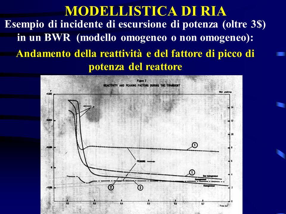 MODELLISTICA DI RIA Esempio di incidente di escursione di potenza (oltre 3$) in un BWR (modello omogeneo o non omogeneo):