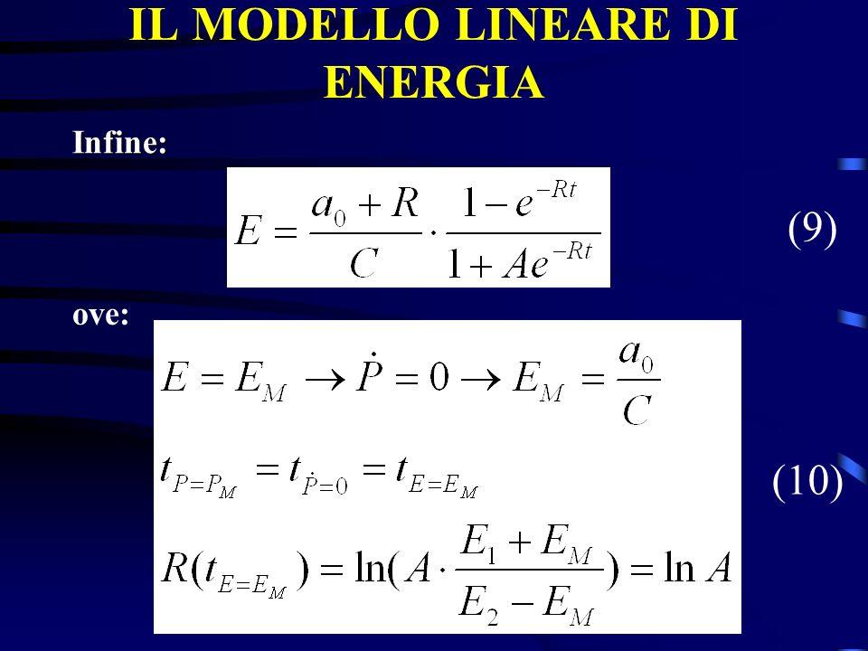 IL MODELLO LINEARE DI ENERGIA