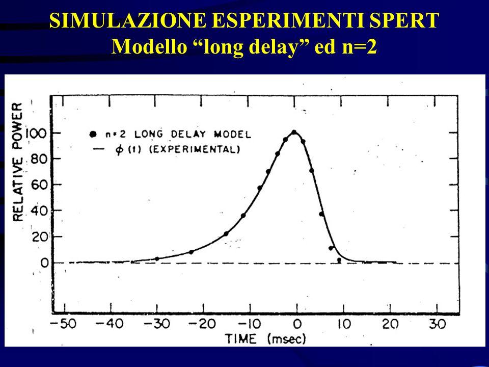 SIMULAZIONE ESPERIMENTI SPERT Modello long delay ed n=2