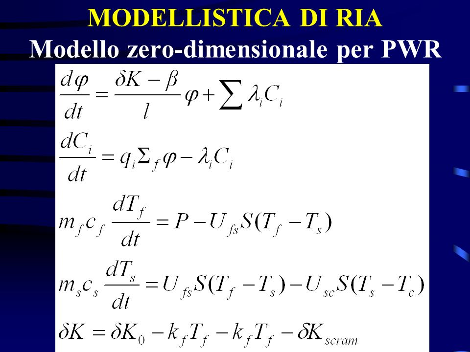 MODELLISTICA DI RIA Modello zero-dimensionale per PWR