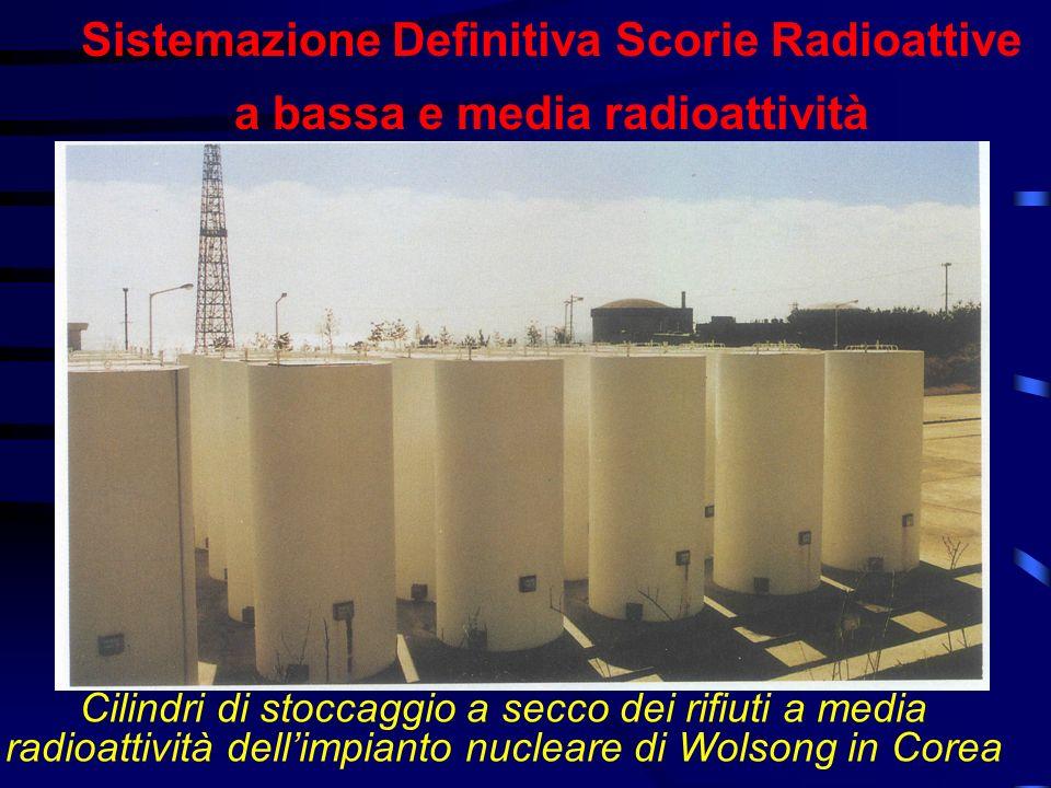 Sistemazione Definitiva Scorie Radioattive