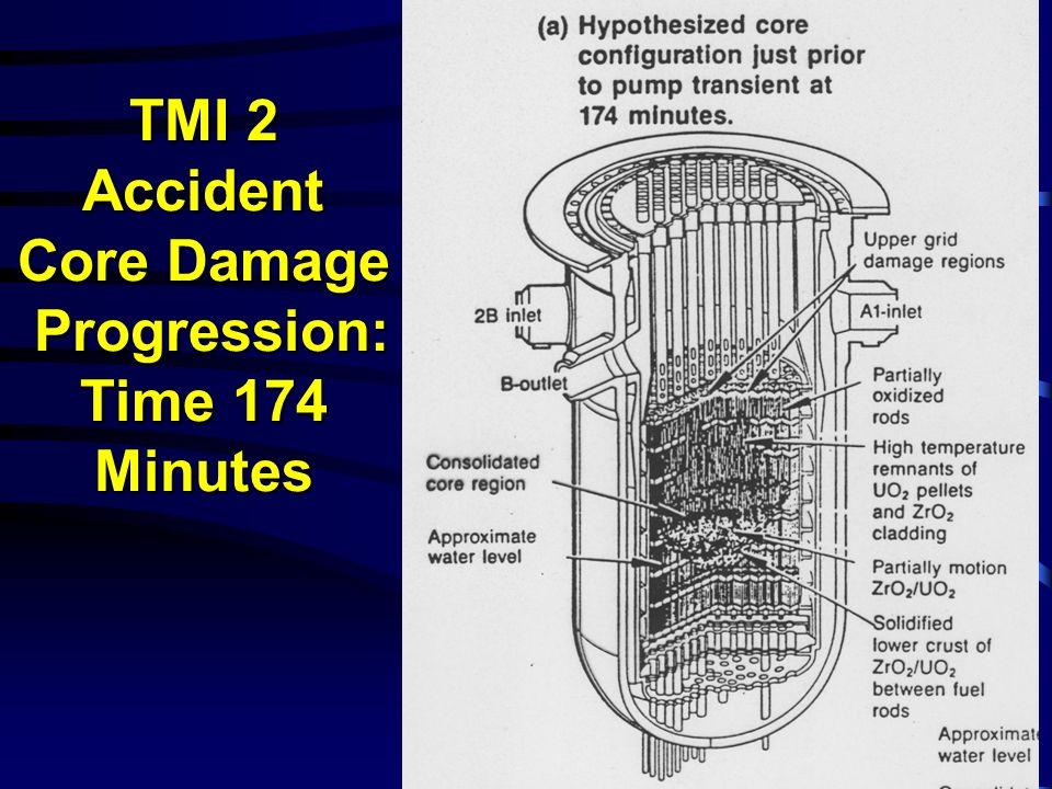 TMI 2 Accident Core Damage Progression: Time 174 Minutes