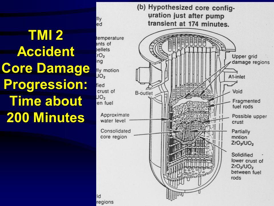 TMI 2 Accident Core Damage Progression: Time about 200 Minutes